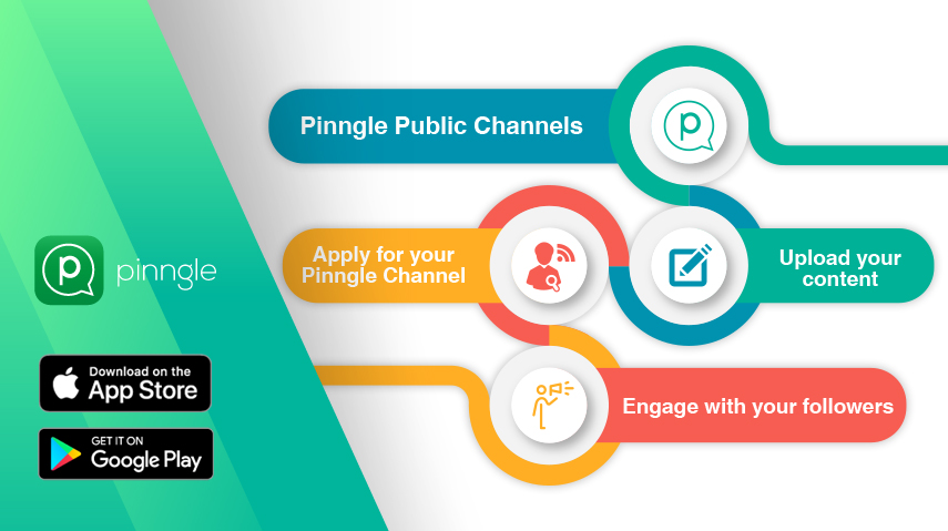 Pinngle Public Channel infographic